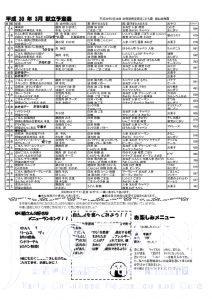 平成30年3月献立予定表